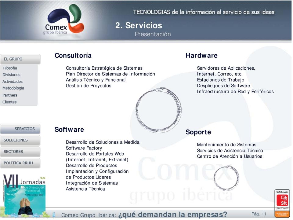 Estaciones de Trabajo Despliegues de Software Infraestructura de Red y Periféricos Software Desarrollo de Soluciones a Medida Software Factory Desarrollo de