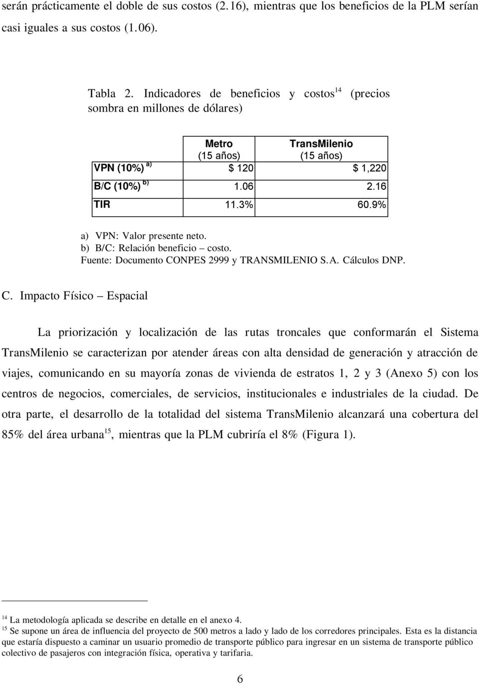 9% a) VPN: Valor presente neto. b) B/C: Relación beneficio costo. Fuente: Documento CO