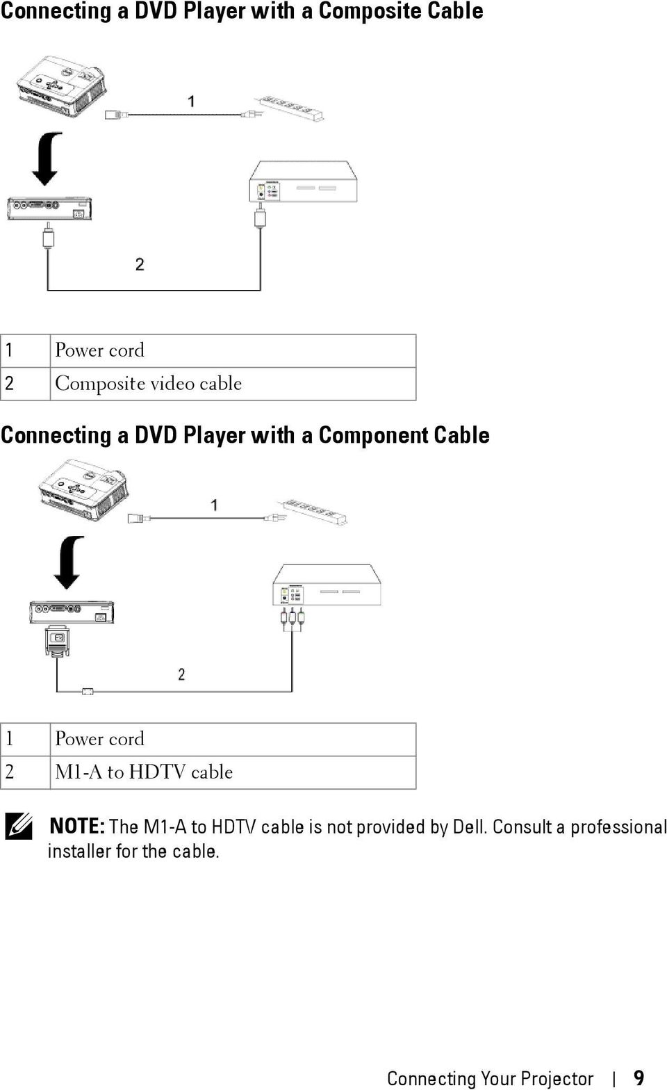 M1-A to HDTV cable NOTE: The M1-A to HDTV cable is not provided by Dell.