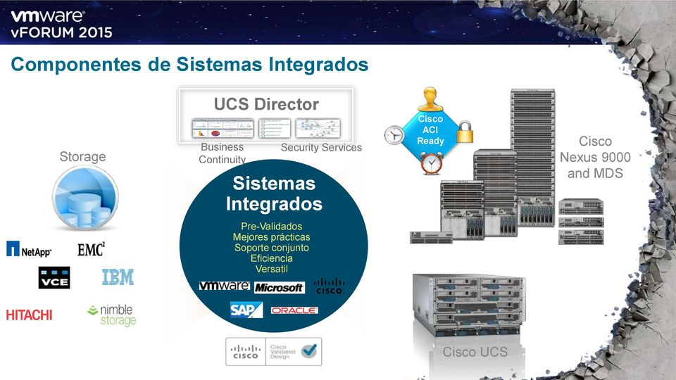 Cisco ACI Ready Cisco Nexus 9000 and MDS Pre-Validados