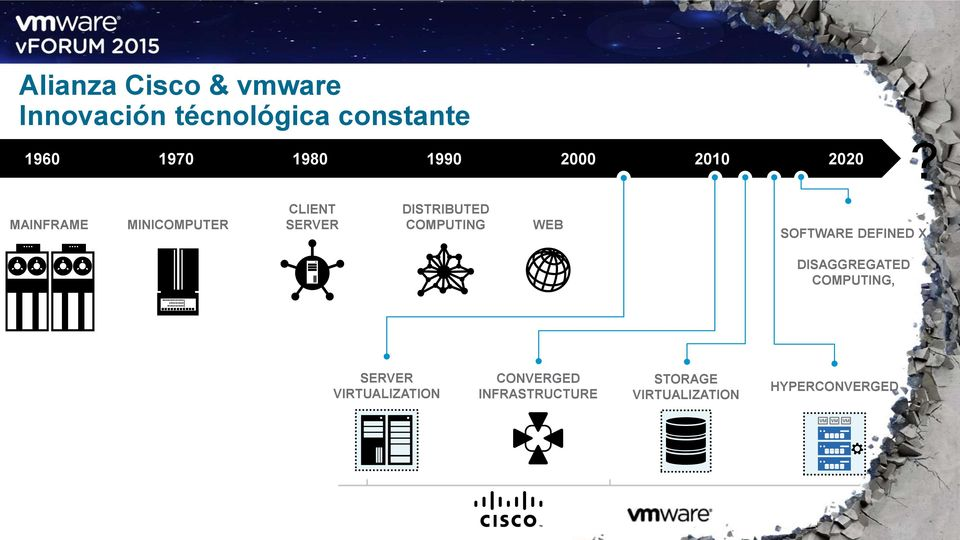 COMPUTING WEB SOFTWARE DEFINED X DISAGGREGATED COMPUTING, SERVER