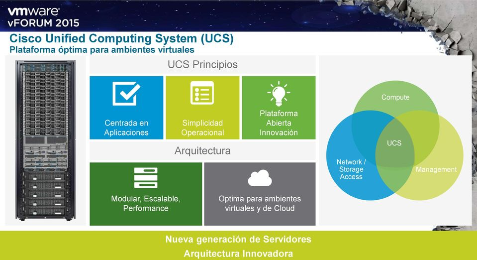 Innovación Arquitectura Network / Storage Access UCS Management Modular, Escalable,