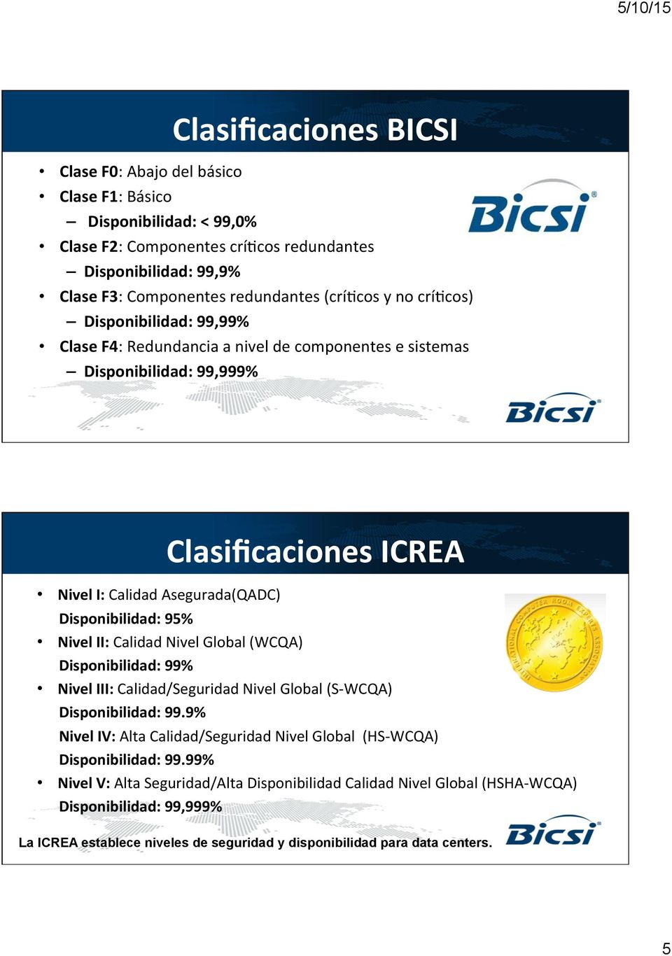 Disponibilidad: 95% Nivel II: Calidad Nivel Global (WCQA) Disponibilidad: 99% Nivel III: Calidad/Seguridad Nivel Global (S- WCQA) Disponibilidad: 99.