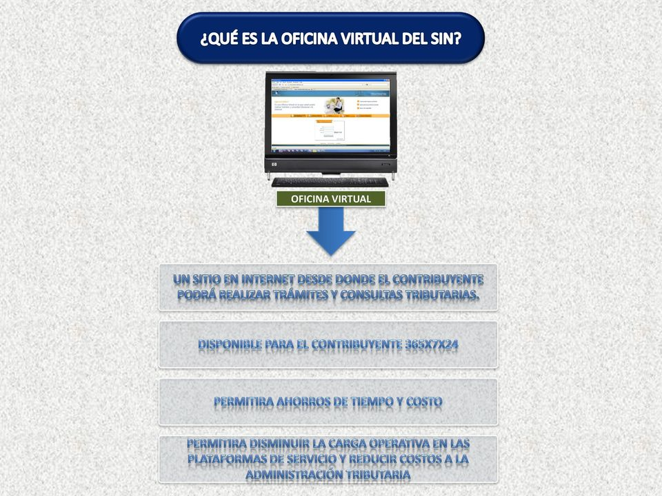 Oficina virtual rnd rnd rnd rnd rnd pdf for Oficina virtual tributaria