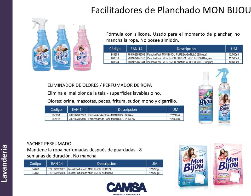 Catalogo de productos bombril pdf for Spray elimina olores ropa