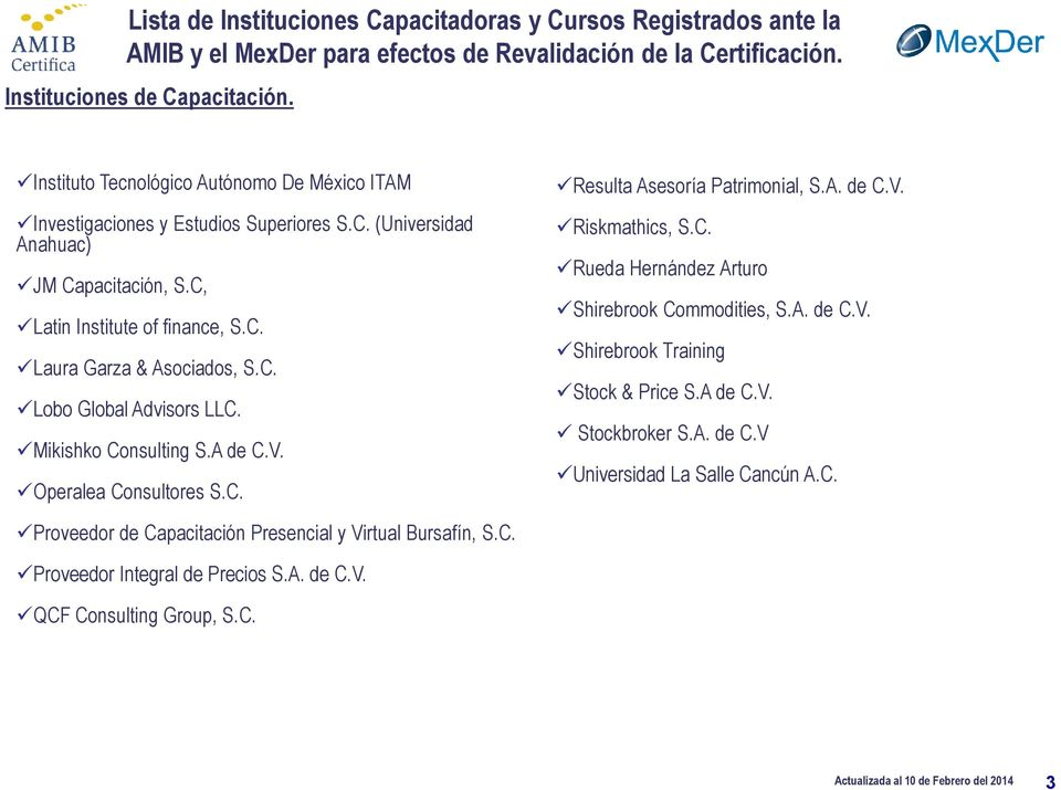 A. de C.V. Riskmathics, S.C. Rueda Hernández Arturo Shirebrook Commodities, S.A. de C.V. Shirebrook Training Stock & Price S.A de C.V. Stockbroker S.A. de C.V Universidad La Salle Cancún A.