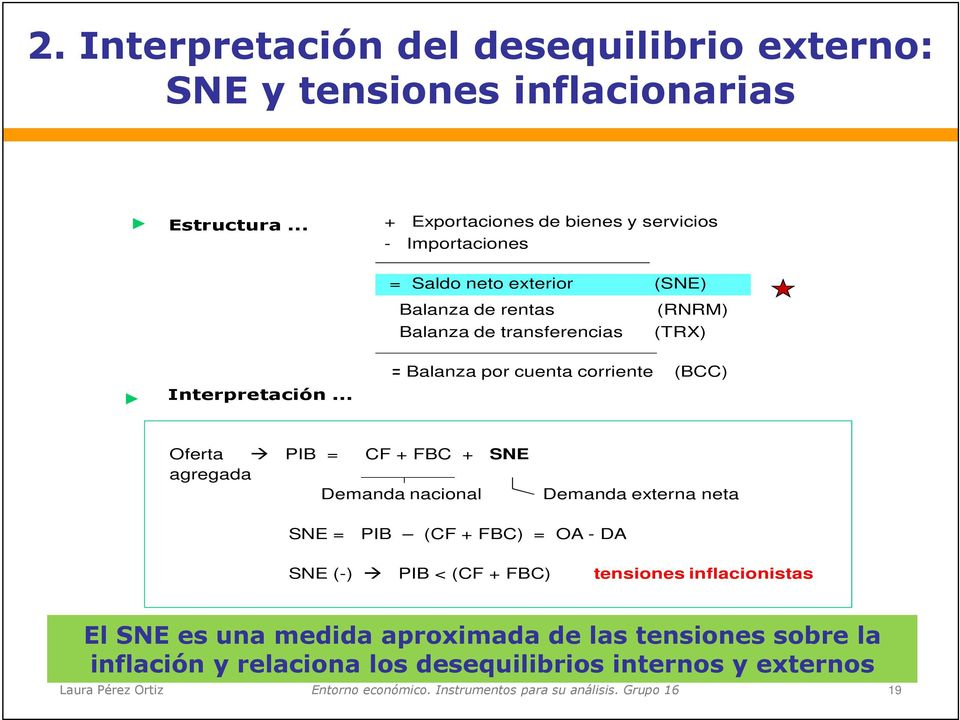 (TRX) Interpretación.