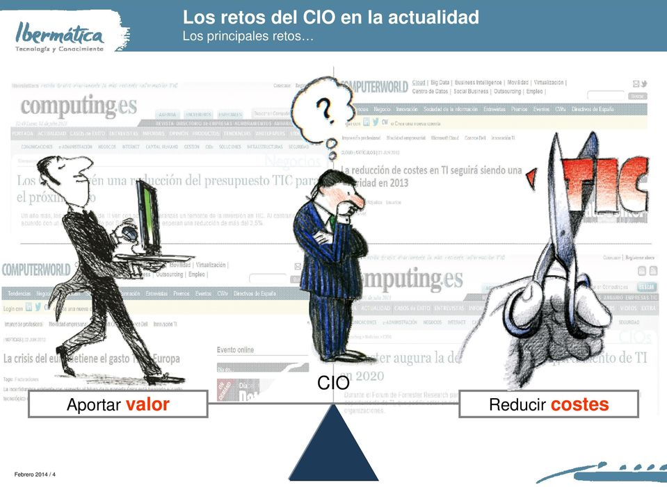 retos Aportar valor CIO