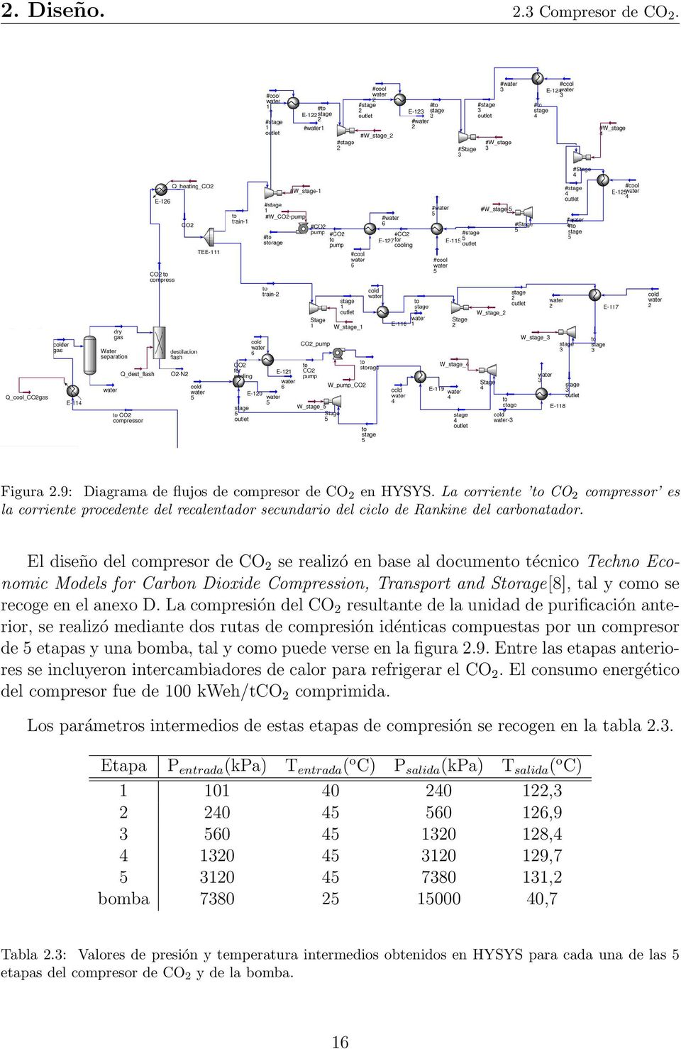 El diseño del compresor de CO 2 se realizó en base al documento técnico Techno Economic Models for Carbon Dioxide Compression, Transport and Storage[8], tal y como se recoge en el anexo D.