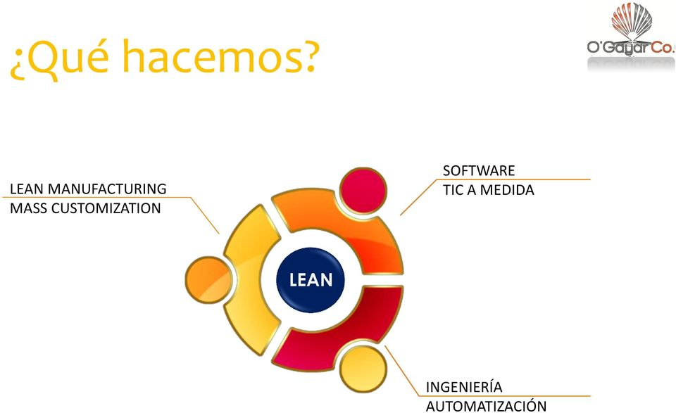SOFTWARE TIC A MEDIDA