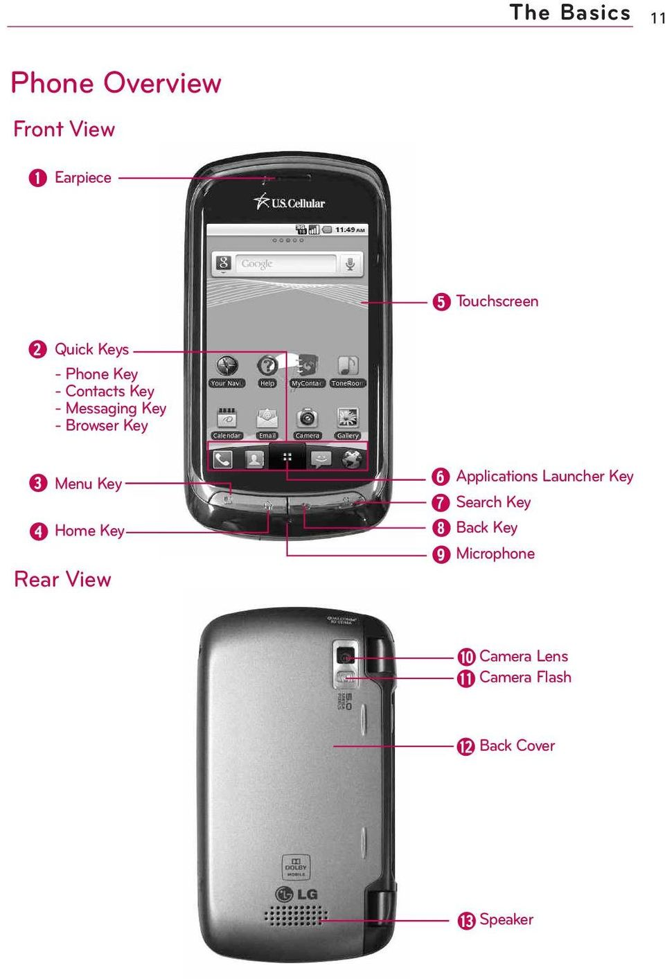 Key Menu Key Home Key Rear View Applications Launcher Key Search