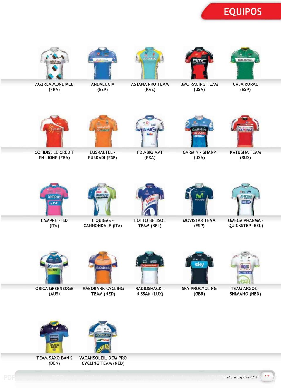 BELISOL TEAM (BEL) MOVISTAR TEAM OMEGA PHARMA - (ESP) QUICKSTEP (BEL) be kr ir~g7 met...9 1177.