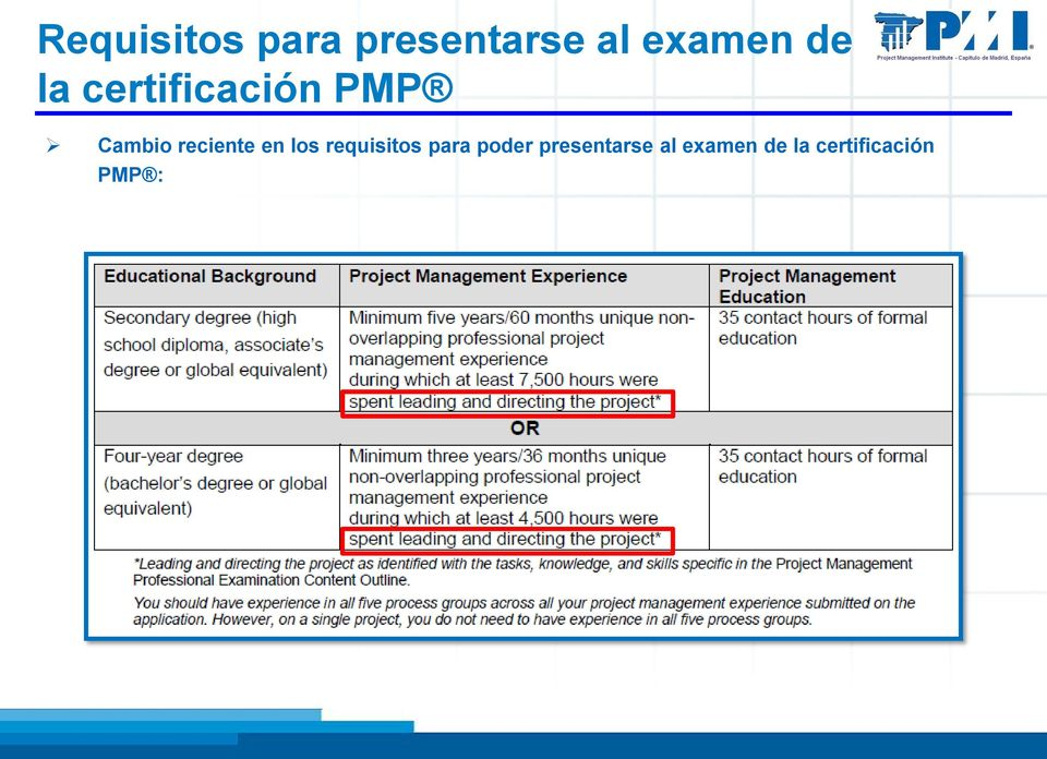 reciente en los requisitos para poder
