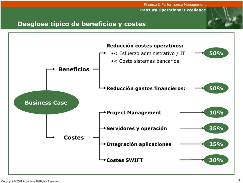 bancarios 50% Reducción gastos financieros: 50% Business Case Project Management 10% Costes