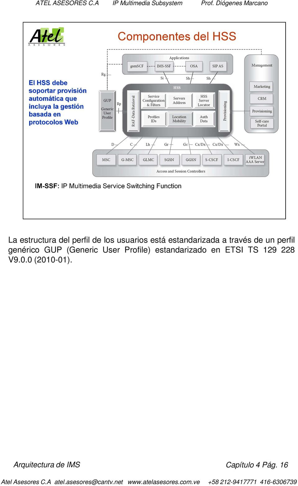 (Generic User Profile) estandarizado en ETSI TS 129