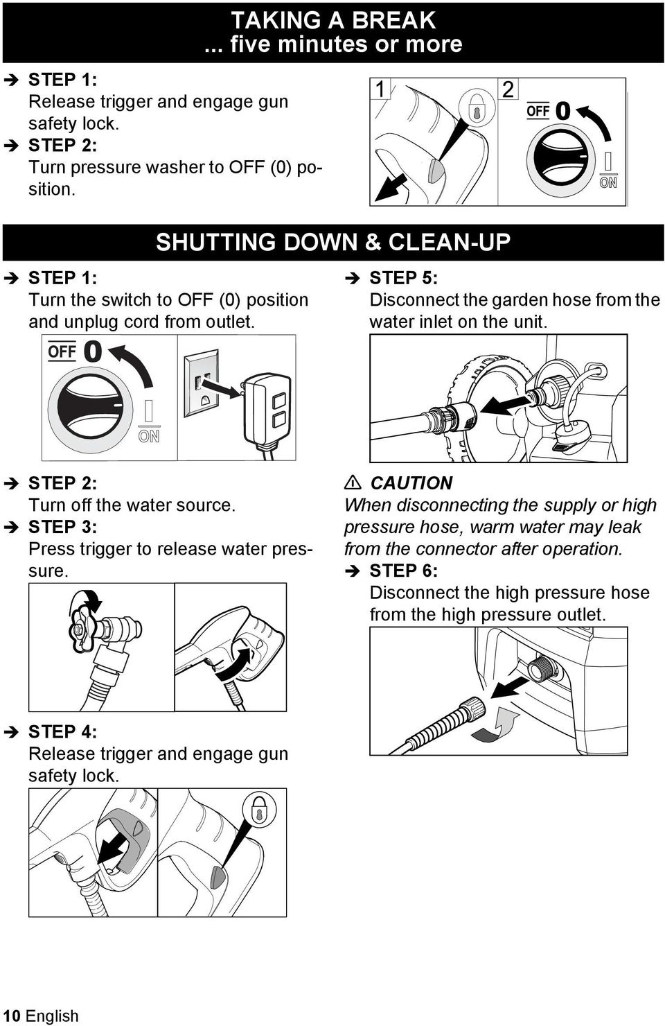 .. five minutes or more SHUTTING DOWN & CLEAN-UP STEP 5: Disconnect the garden hose from the water inlet on the unit. STEP 2: Turn off the water source.