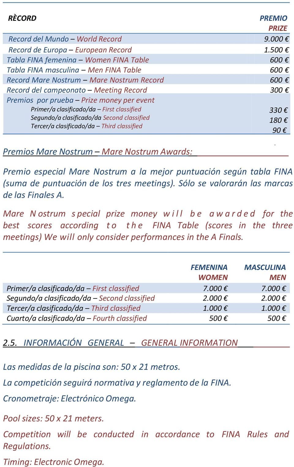 money per event Primer/a clasificado/da First classified Segundo/a clasificado/da Second classified Tercer/a clasificado/da Third classified Premios Mare Nostrum Mare Nostrum Awards: 330 180 90