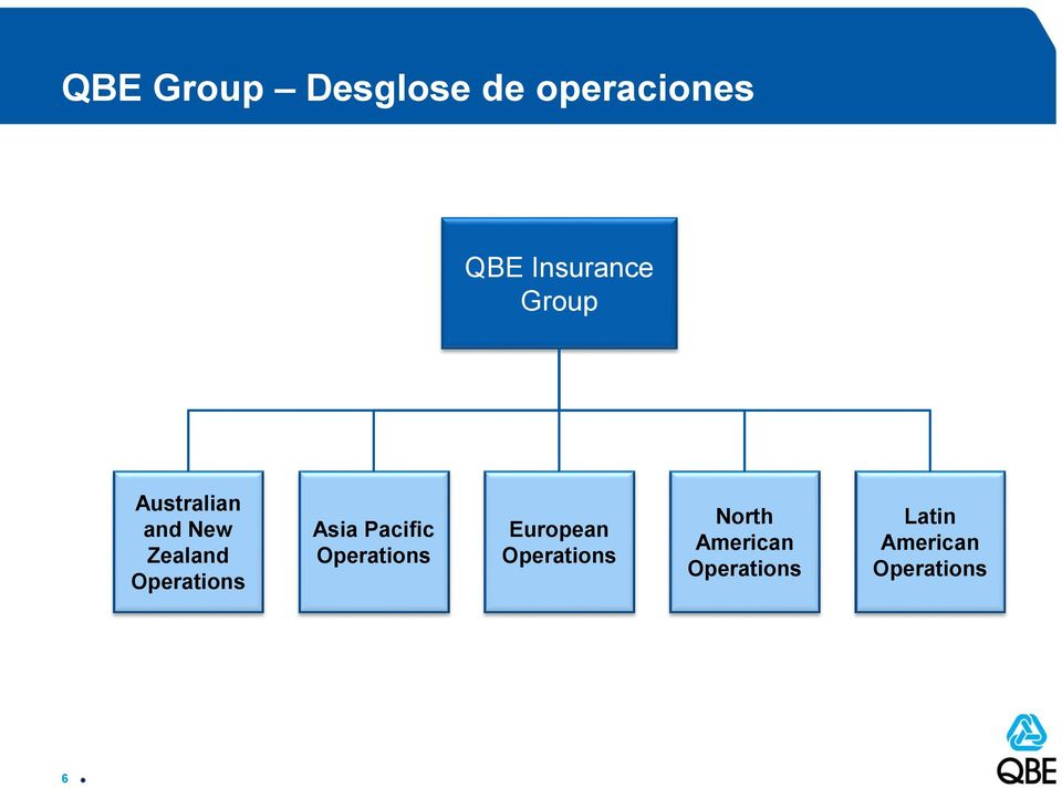 Asia Pacific Operations European Operations