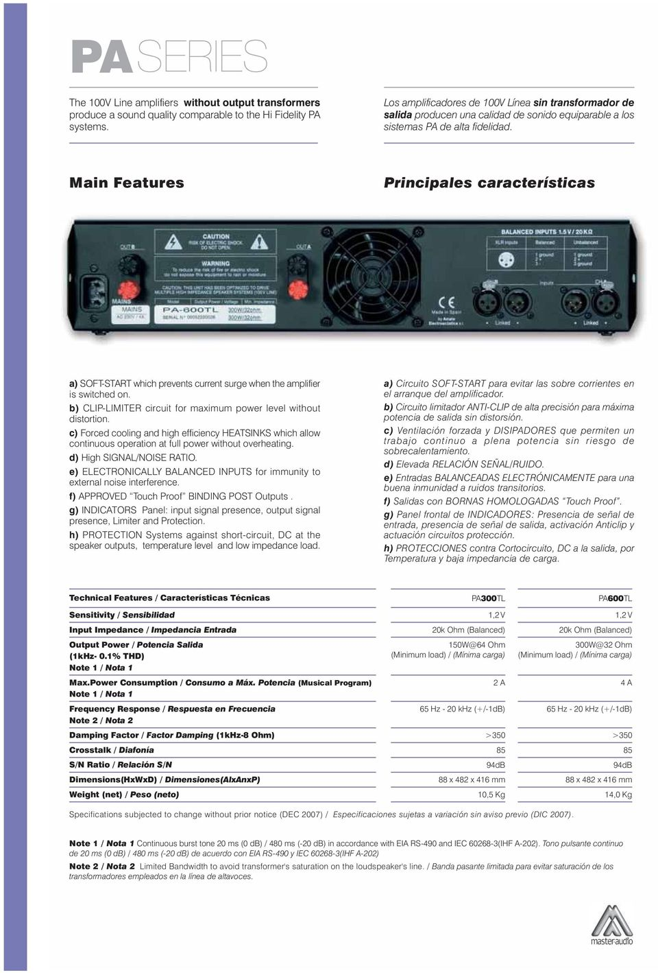 Main Features Principales características a) SOFT-START which prevents current surge when the amplifier is switched on. b) CLIP-LIMITER circuit for maximum power level without distortion.