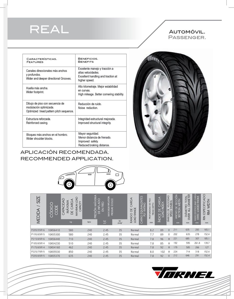 Optimized tread pattern pitch sequence. Estructura reforzada. Reinforced casing. Reducción de ruido. Noise reduction. Integridad estructural mejorada. Improved structural integrity.