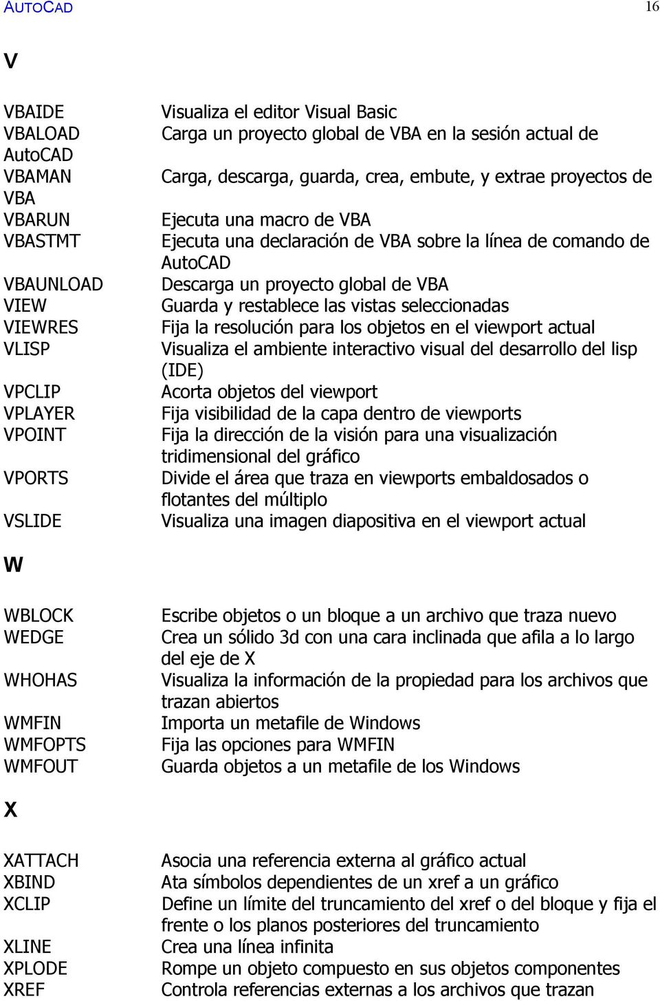 de VBA Guarda y restablece las vistas seleccionadas Fija la resolución para los objetos en el viewport actual Visualiza el ambiente interactivo visual del desarrollo del lisp (IDE) Acorta objetos del