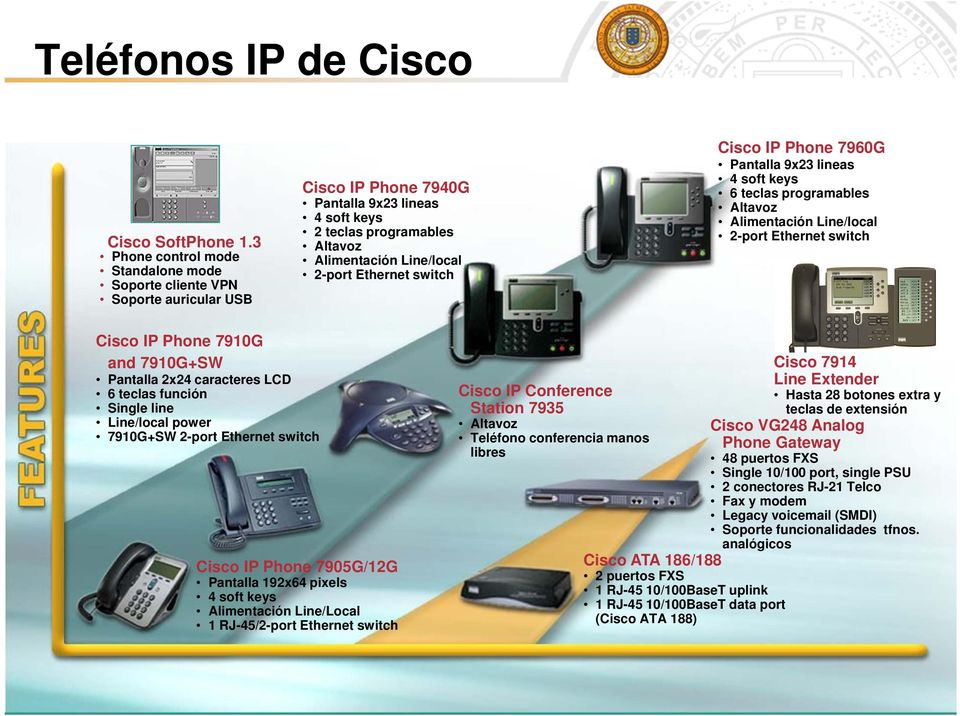 Ethernet switch Cisco IP Phone 7960G Pantalla 9x23 lineas 4 soft keys 6 teclas programables Altavoz Alimentación Line/local 2-port Ethernet switch Cisco IP Phone 7910G and 7910G+SW Pantalla 2x24