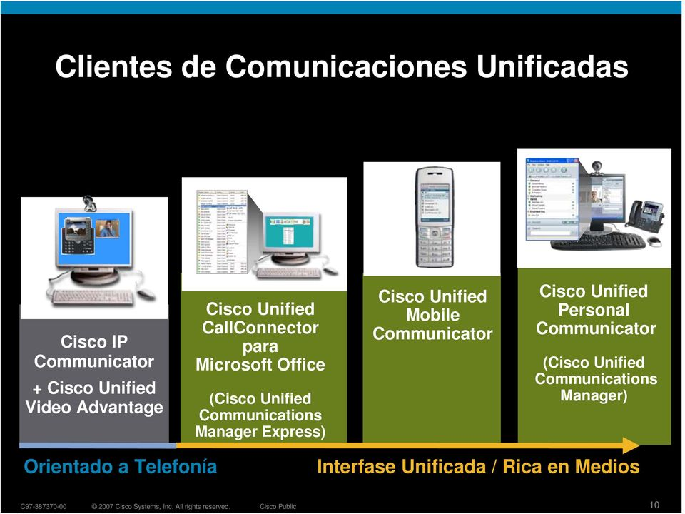 Express) Cisco Unified Mobile Communicator Cisco Unified Personal Communicator (Cisco
