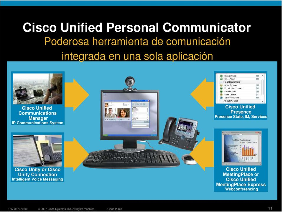 Presence State, IM, Services Cisco Unity or Cisco Unity Connection Intelligent Voice Messaging