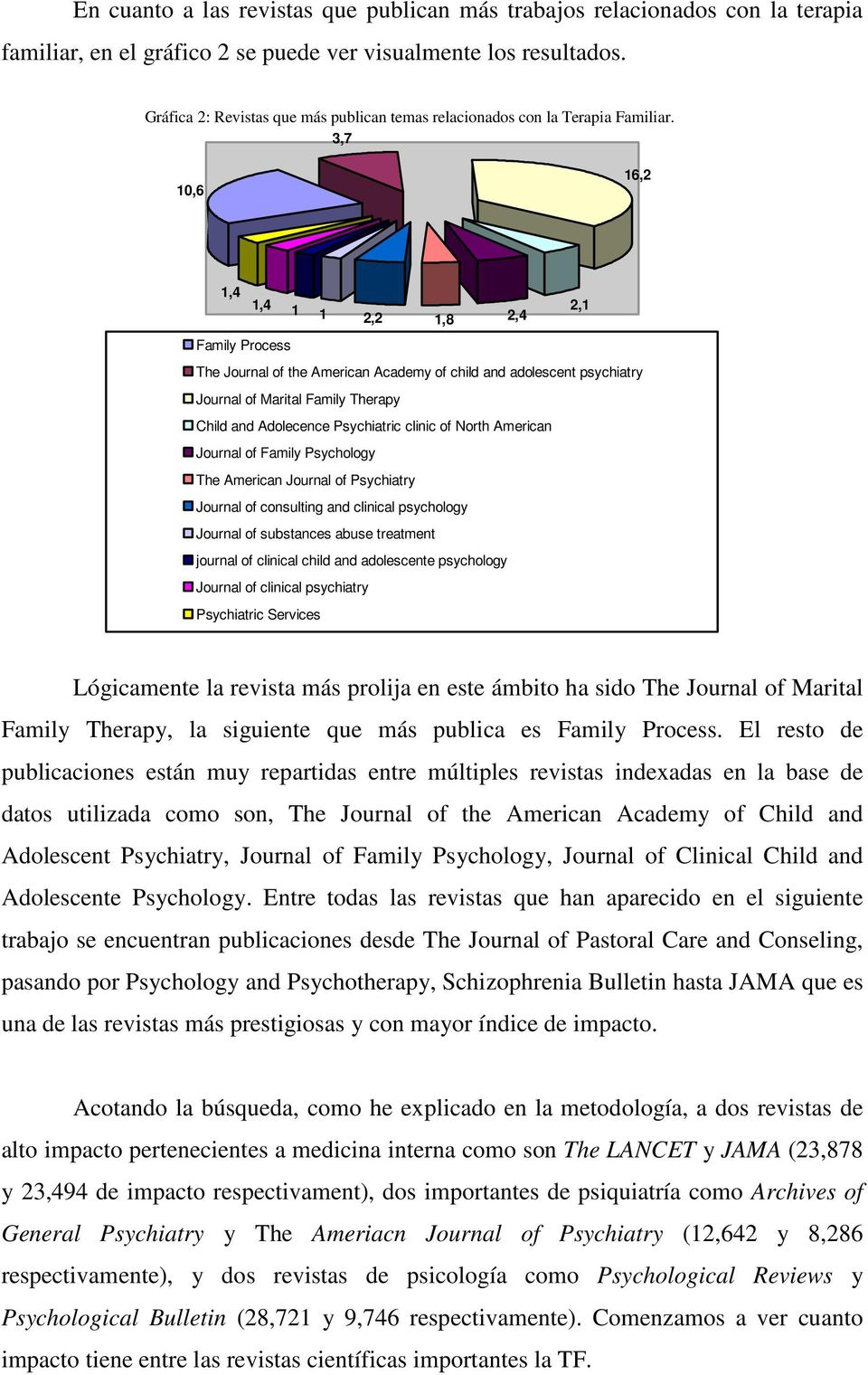 3,7 10,6 16,2 1,4 1,4 1 1 2,2 1,8 2,4 2,1 Family Process The Journal of the American Academy of child and adolescent psychiatry Journal of Marital Family Therapy Child and Adolecence Psychiatric