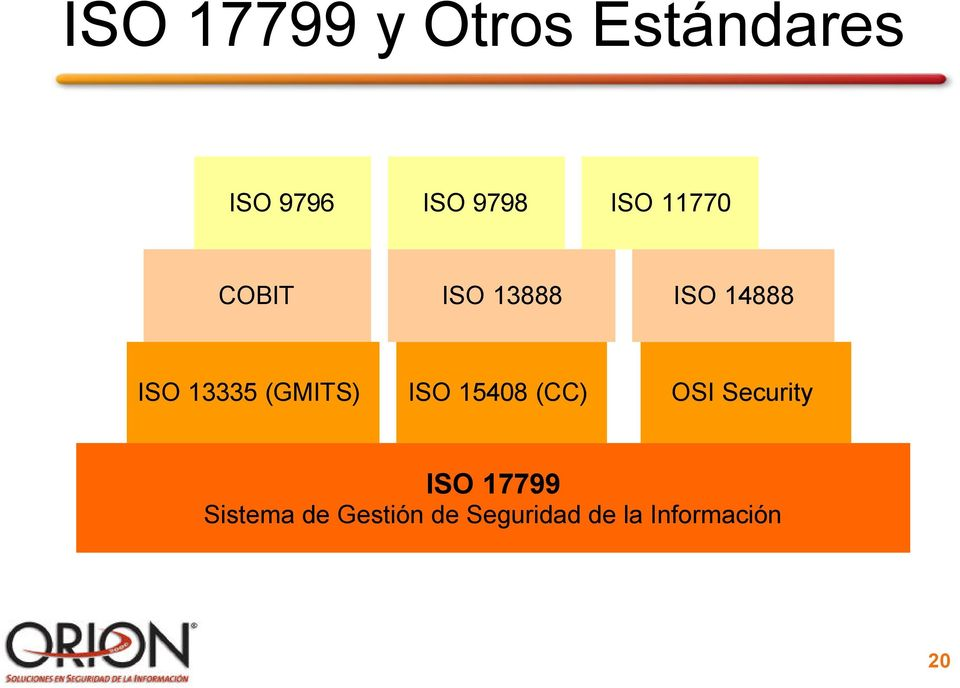 (GMITS) ISO 15408 (CC) OSI Security ISO 17799