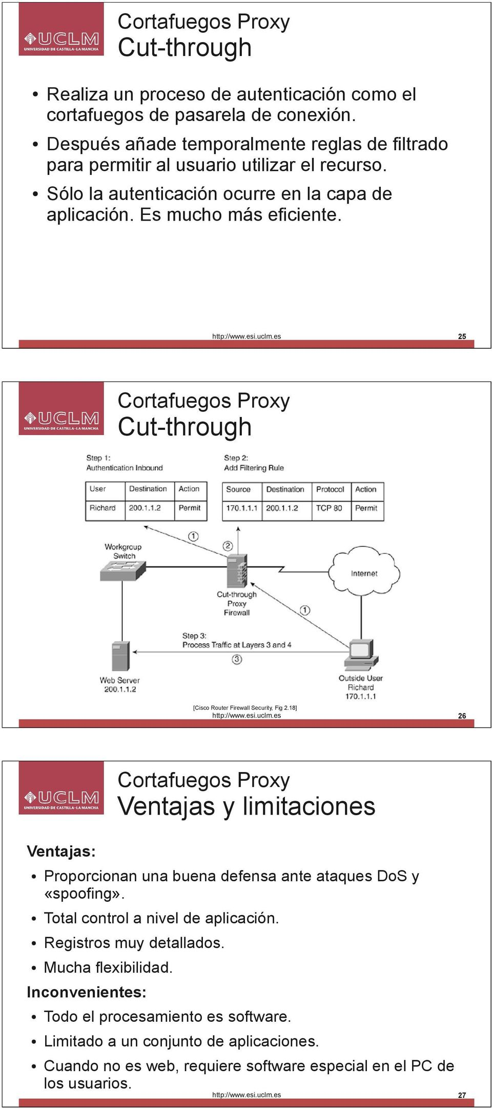 25 Cortafuegos Proxy Cut-through [Cisco Router Firewall Security, Fig 2.