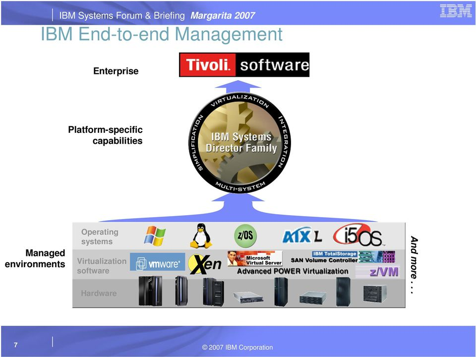 environments Operating systems