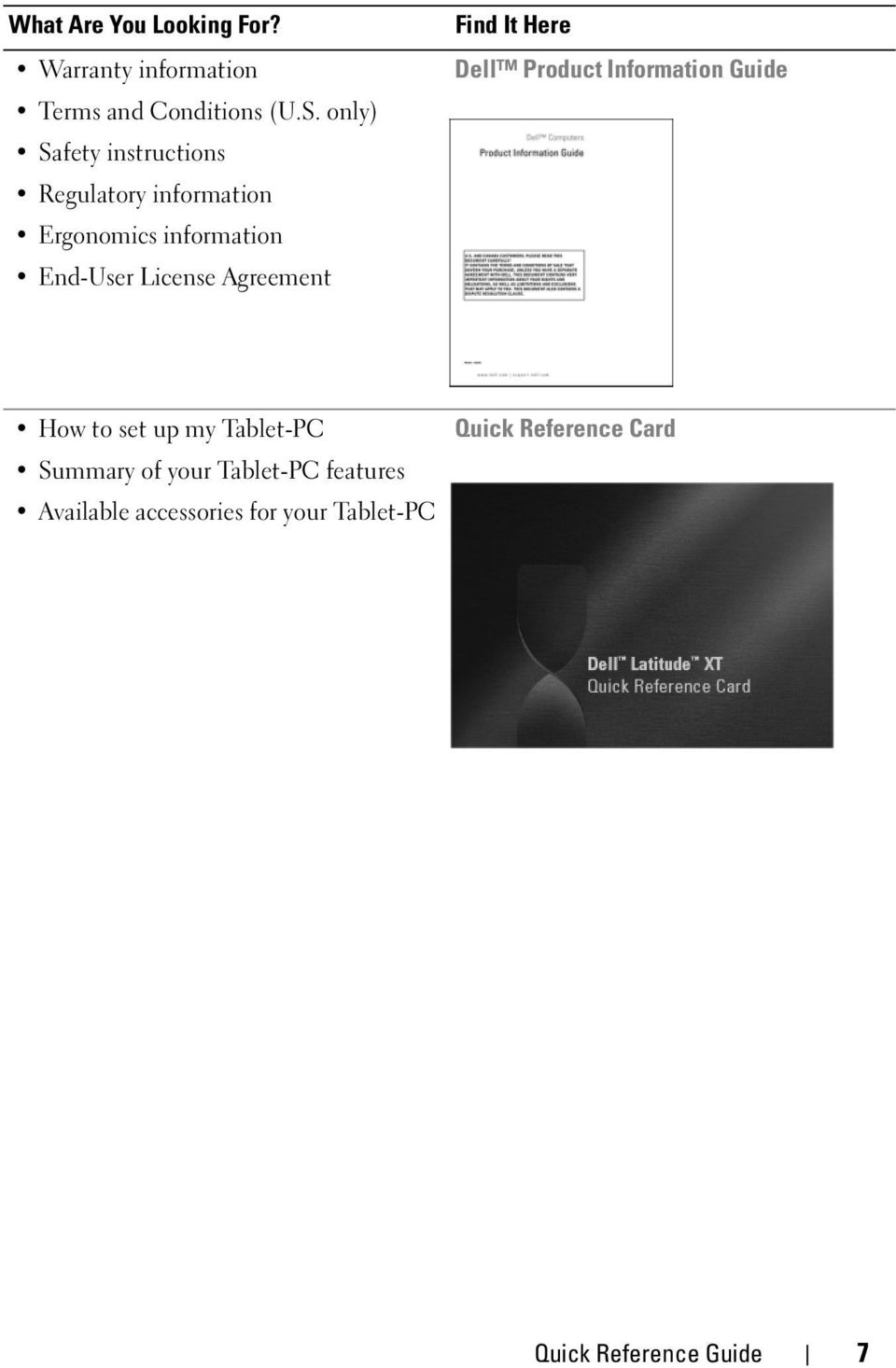 Agreement Find It Here Dell Product Information Guide How to set up my Tablet-PC Summary