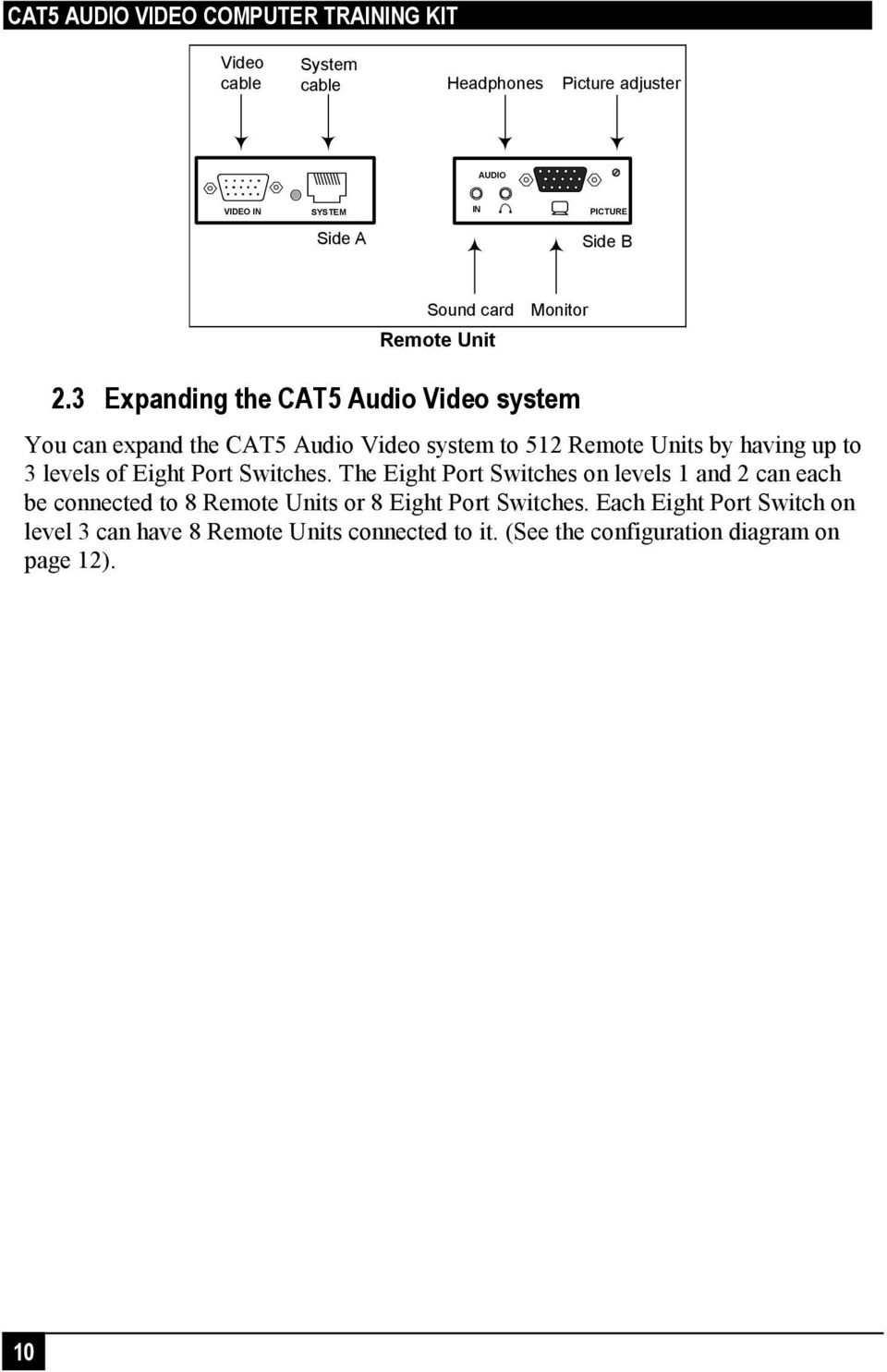 3 Expanding the CAT5 Audio Video system You can expand the CAT5 Audio Video system to 512 Remote Units by having up to 3 levels of Eight