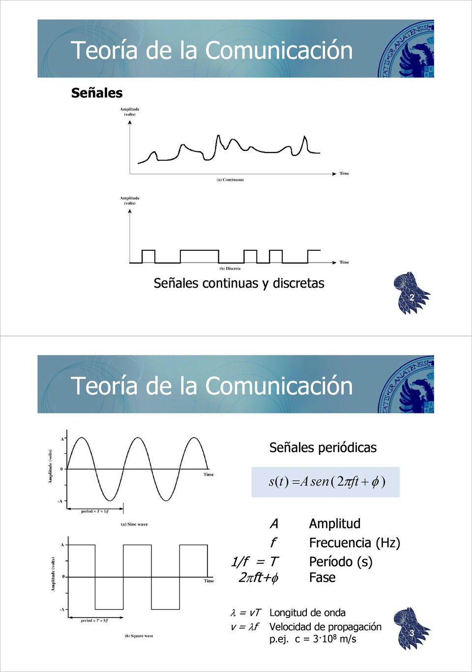 A f Amplitud Frecuencia (Hz) 1/f = T Período (s) 2πft+ ft+φ Fase λ =