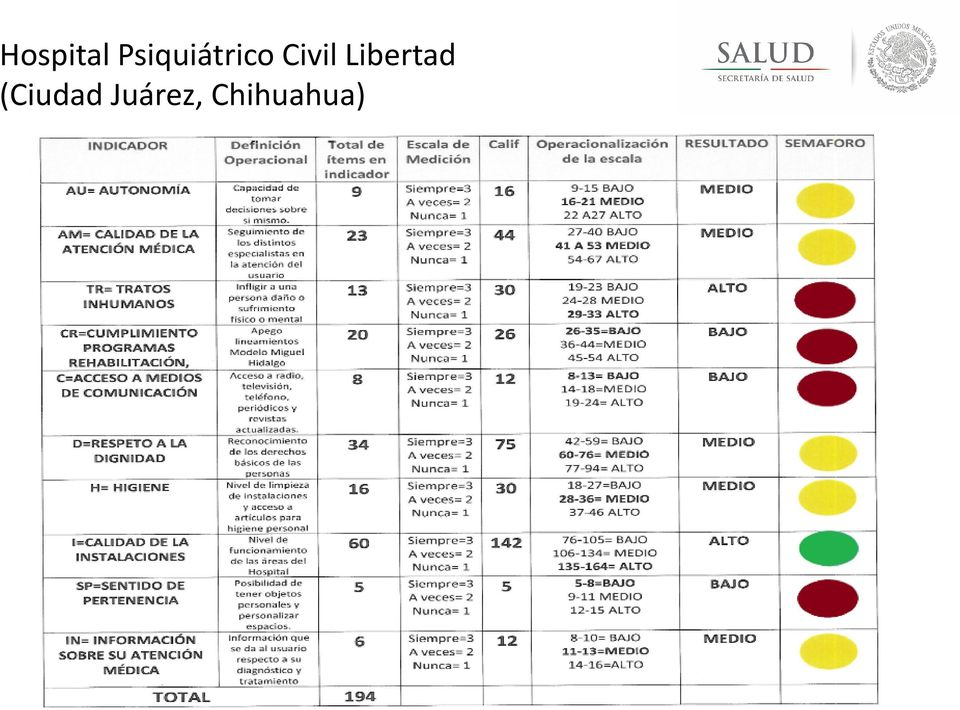 Civil Libertad