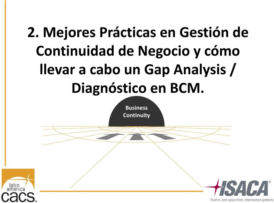 llevar a cabo un Gap Analysis /