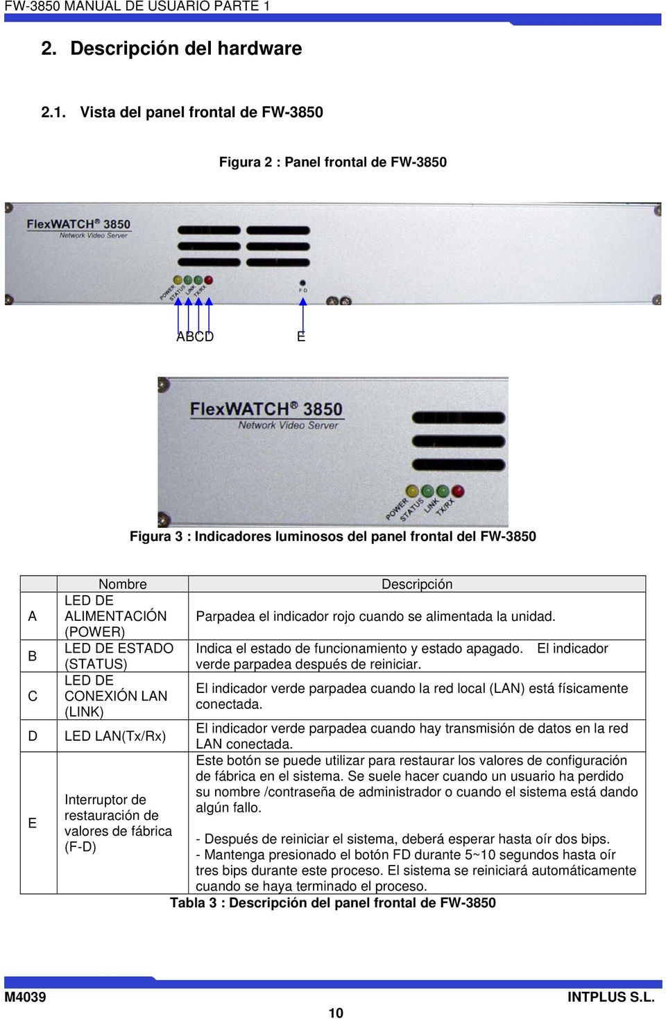 Vista del panel frontal de FW-3850 Figura 2 : Panel frontal de FW-3850 ABCD E Figura 3 : Indicadores luminosos del panel frontal del FW-3850 A B C D E Nombre LED DE ALIMENTACIÓN (POWER) LED DE ESTADO