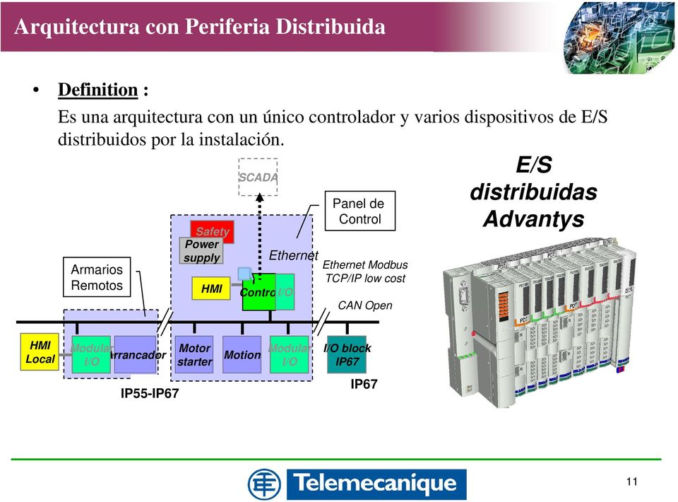 Armarios Remotos Safety Power supply HMI SCADA Ethernet ControlI/O Panel de Control Ethernet Modbus