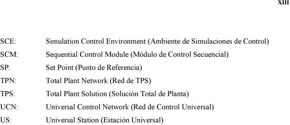 (Punto de Referencia) Total Plant Network (Red de TPS) Total Plant Solution (Solución Total