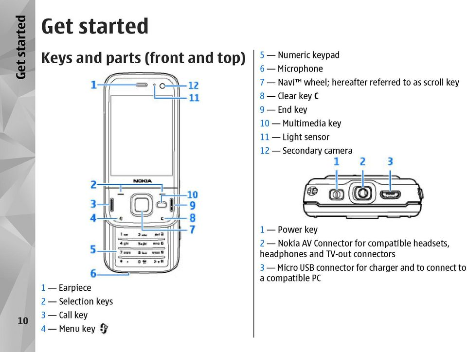 Secondary camera 10 1 Earpiece 2 Selection keys 3 Call key 4 Menu key 1 Power key 2 Nokia AV Connector