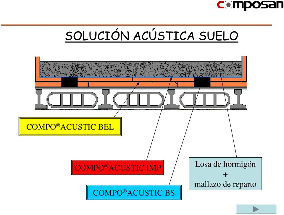 ACUSTIC IMP COMPO ACUSTIC BS