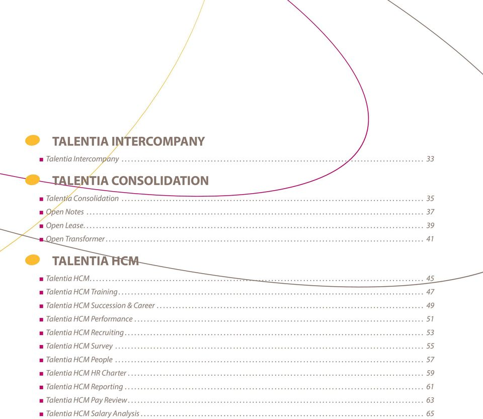 & Career 49 Talentia HCM Performance 51 Talentia HCM Recruiting 53 Talentia HCM Survey 55 Talentia HCM People