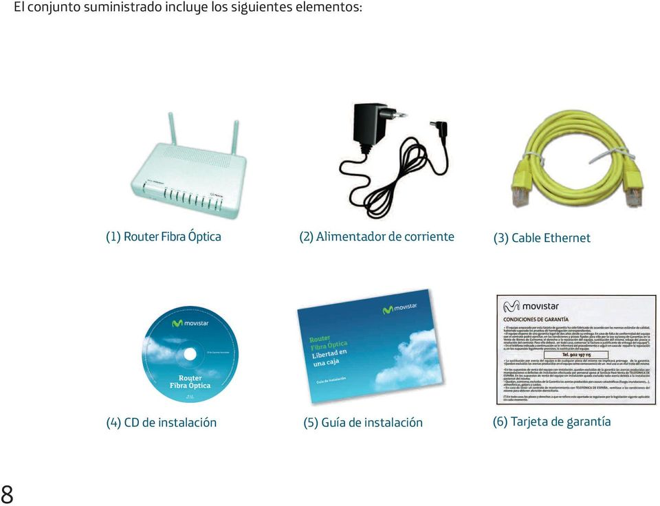 de corriente (3) Cable Ethernet (4) CD de