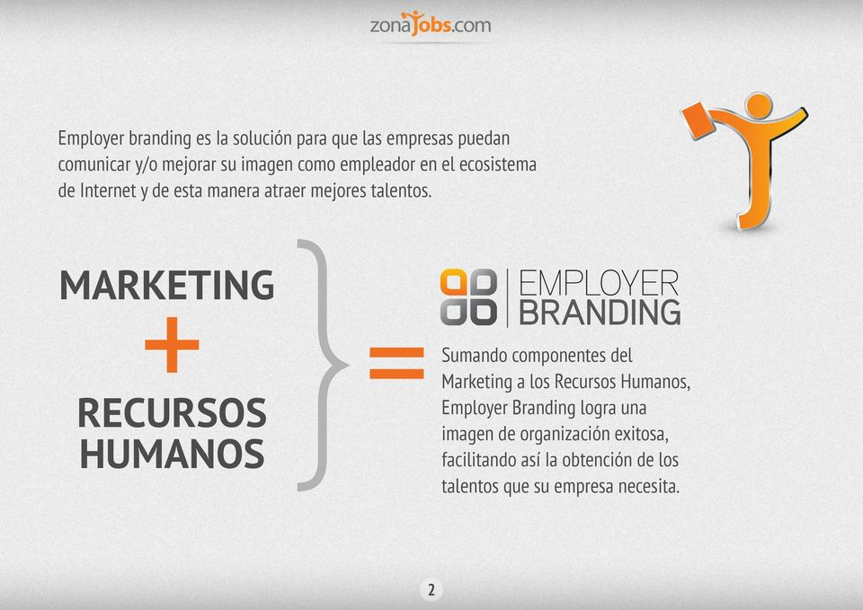 MARKETING RECURSOS HUMANOS Sumando componentes del Marketing a los Recursos Humanos, Employer
