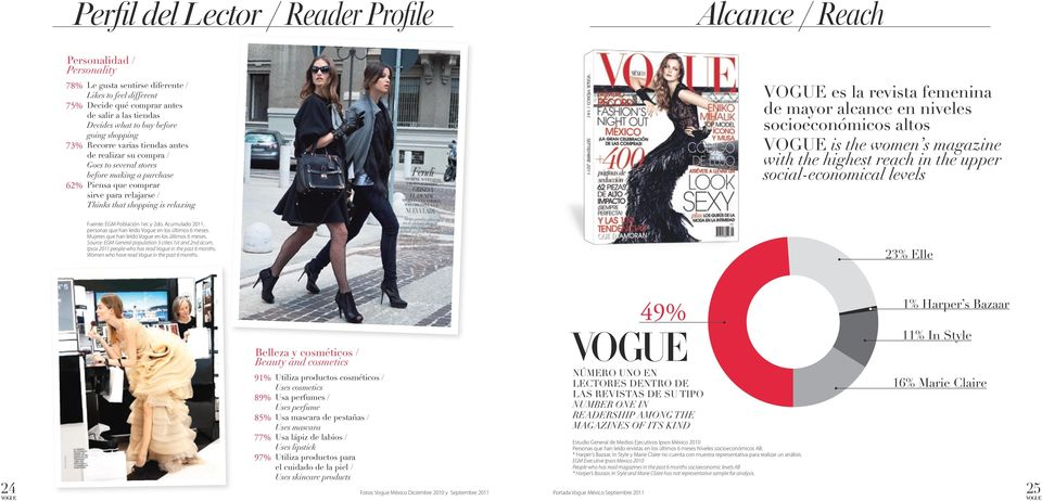 shopping is relaxing VOGUE es la revista femenina de mayor alcance en niveles socioeconómicos altos VOGUE is the women s magazine with the highest reach in the upper social-economical levels Fuente: