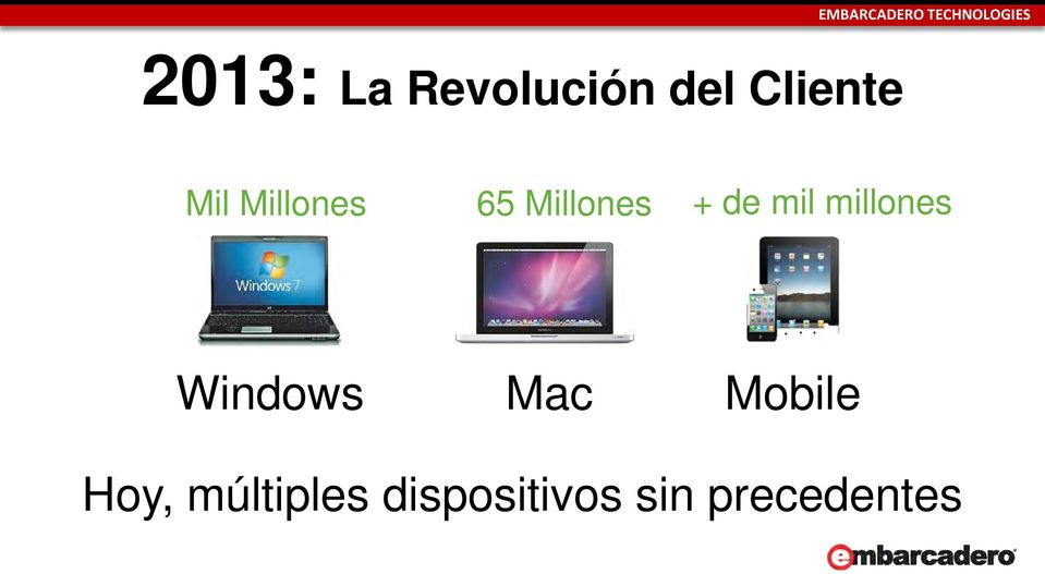 millones Windows Mac Mobile Hoy,