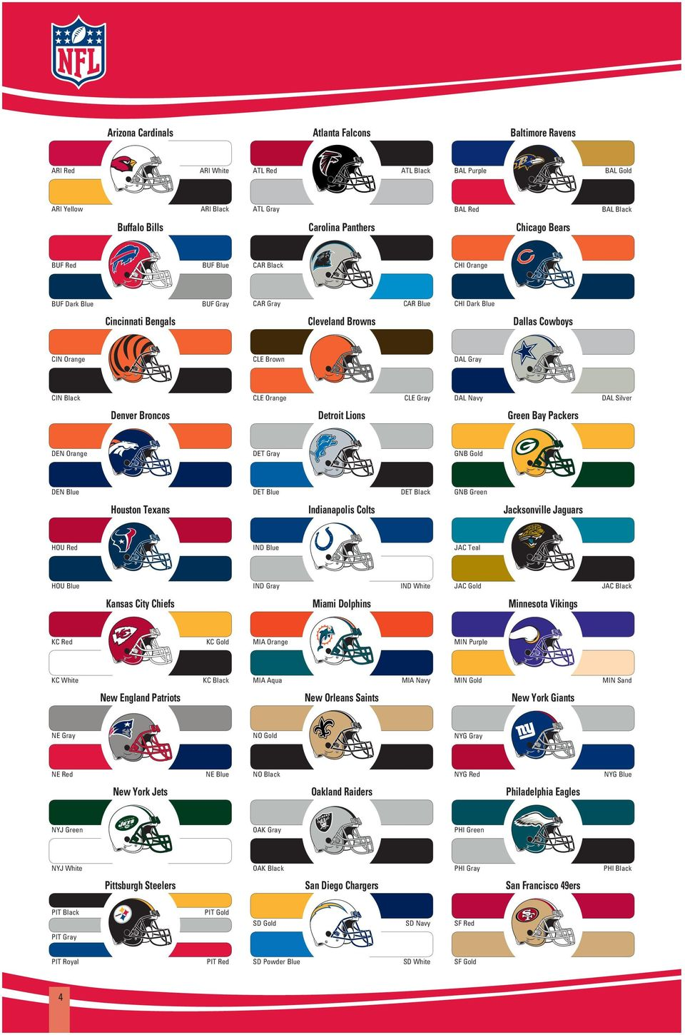 DET Black GNB Green Jacksonville Jaguars JAC Teal IND White JAC Gold MIN Purple MIA Aqua MIA Navy MIN Gold New Orleans Saints NE Gray NE Blue NYG Gray NO Black NYG Red Oakland Raiders OAK Gray PHI