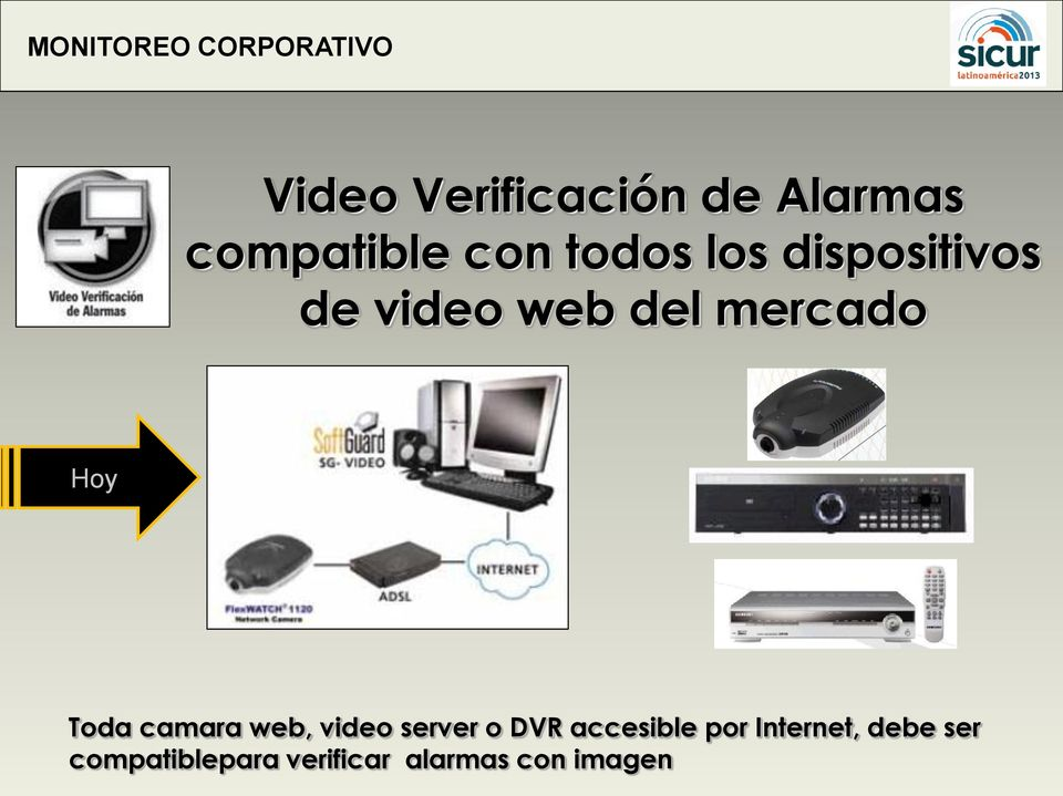camara web, video server o DVR accesible por