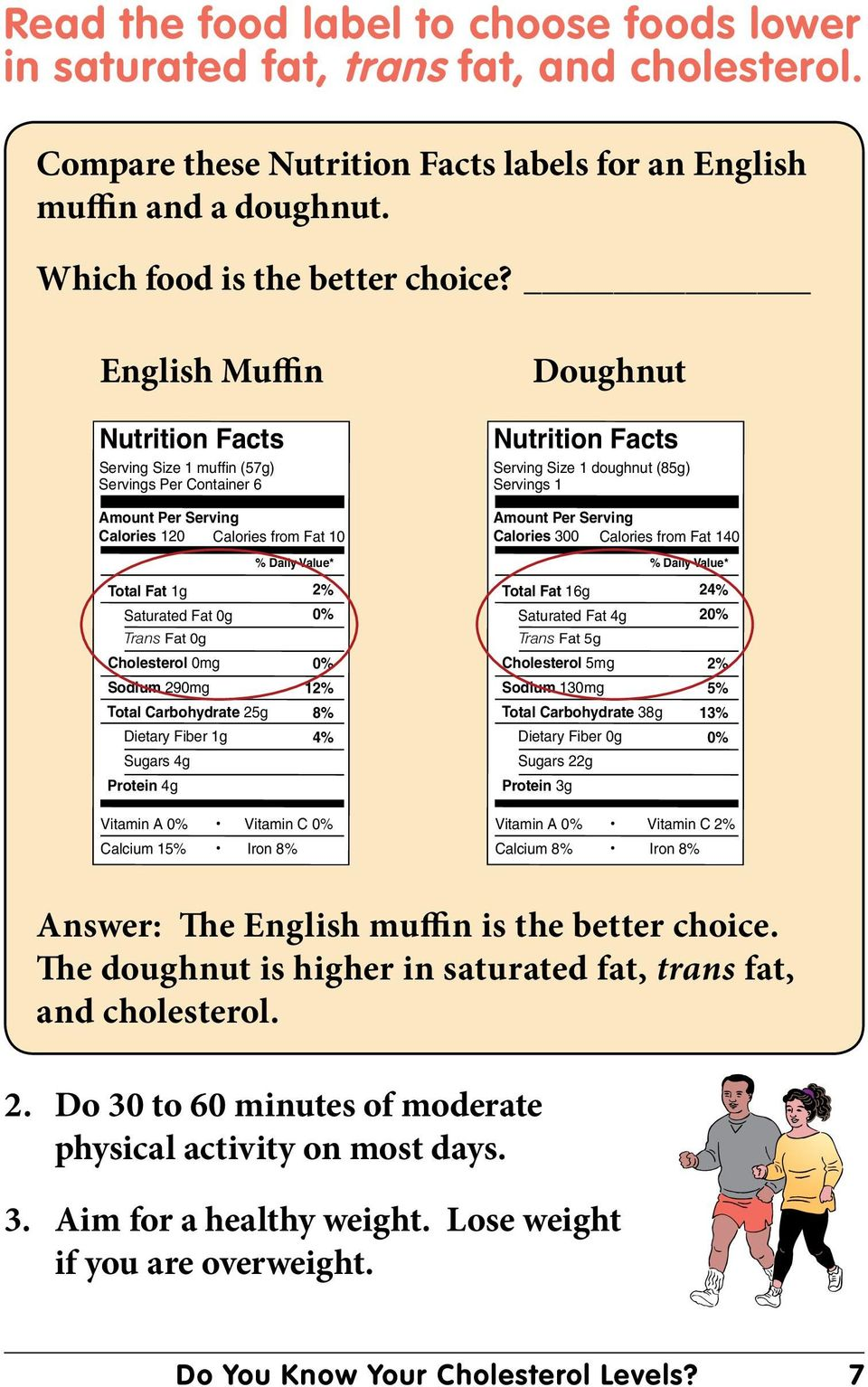 doughnut (85g) Servings 1 Amount Per Serving Calories 300 Calories from Fat 140 % Daily Value* Total Fat 1g Saturated Fat 0g Trans Fat 0g Cholesterol 0mg Sodium 290mg Total Carbohydrate 25g Dietary